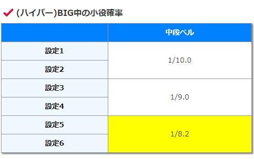北斗の拳羅刹-ビッグ中-小役