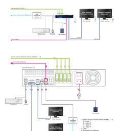 scoreboard wiring diagrams wiring libraryemg hz h4 pickup wiring diagram emg hz wiring diagram with ex [ 774 x 1023 Pixel ]