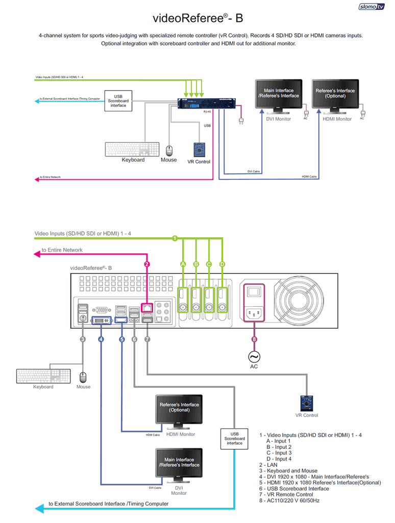 medium resolution of scoreboard wiring diagrams wiring libraryemg hz h4 pickup wiring diagram emg hz wiring diagram with ex