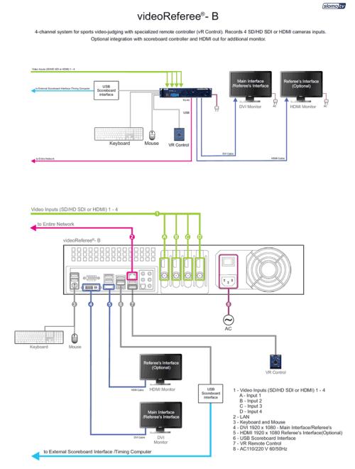 small resolution of scoreboard wiring diagrams wiring libraryemg hz h4 pickup wiring diagram emg hz wiring diagram with ex