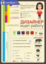 Навыки и умения пример для резюме дизайнер
