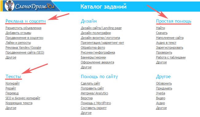 Виды заданий на сайте ВоркЗилла