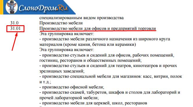 ОКВЭД ООО