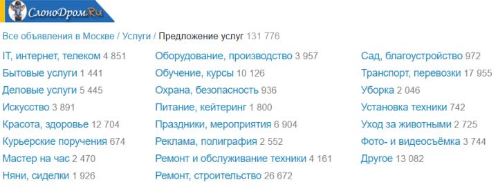 Виды работ на себя в Москве