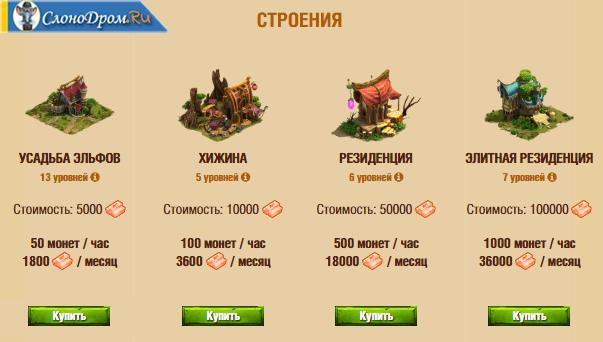 """Виды построек в игре """"Эльфийское золото"""""""