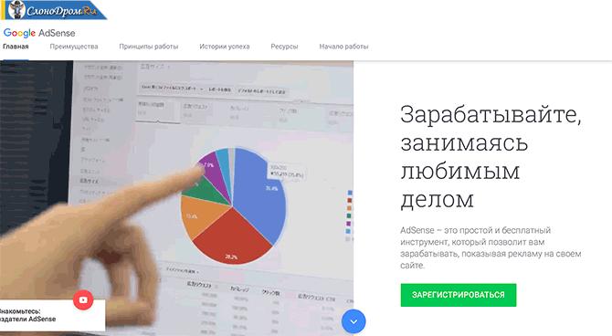 Гугл адсенс - заработок на сайте