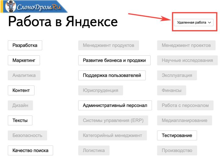 Работа на дому в компании Яндекс