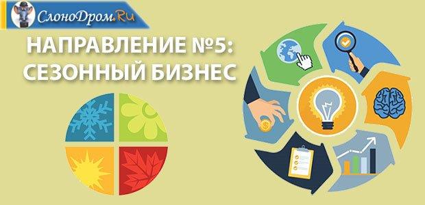 Самые выигрышные бизнес планы потребительский кооператив бизнес идея