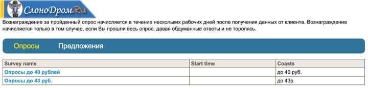 Рубль Клуб - опросы примеры