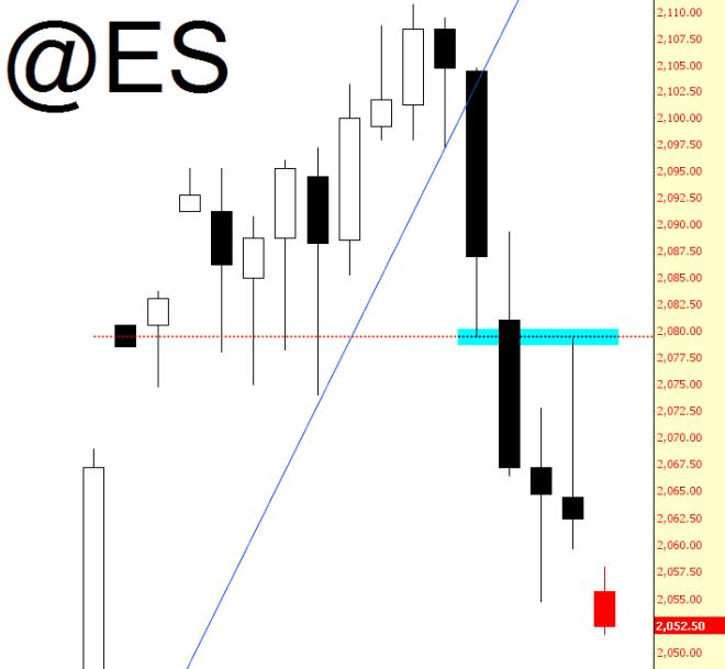 0616-es, stock market (S&P 500)