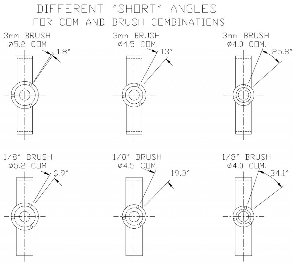 Racing Tree Wiring Diagram Series And Parallel Circuits