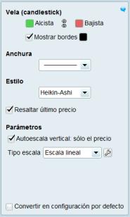 configuracion Heikin Ashi