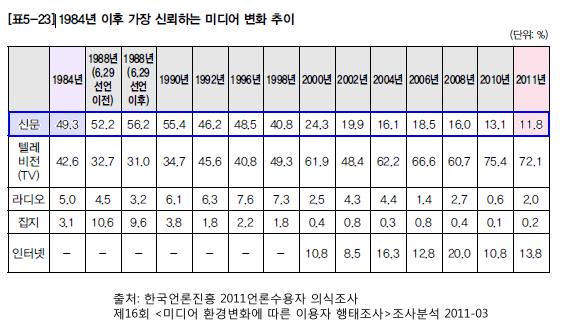 jinminjung_20130904_3