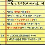 판결문 읽기 2: 지만원 vs. 5.18 유공자 명예훼손 사건 (2012)