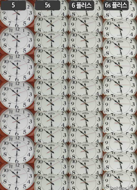 시계의 초침을 가지고 고속 연사 모드 사진촬영 테스트 실시