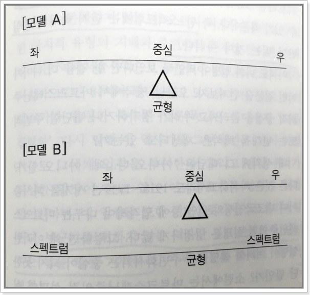 국정교과서