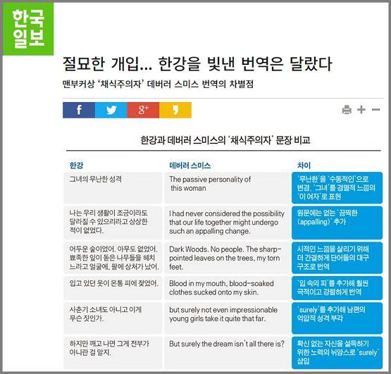 한국일보 큐레이션