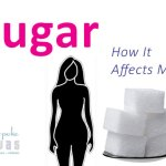 Illustration of how sugar affects me