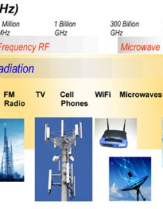 also electromagnetic spectrum   radiation sources rh slt