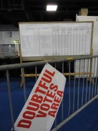 doubtful votes area