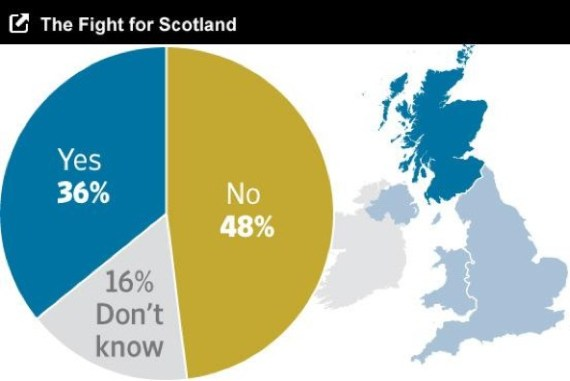 Battle for Scotland 2014 - 1