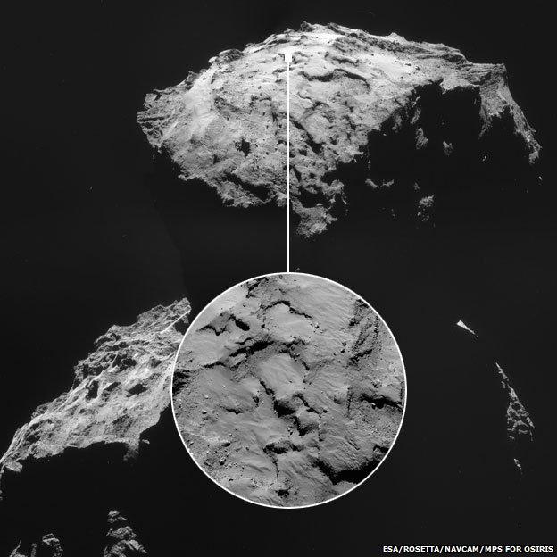 Rosetta Comet landing site