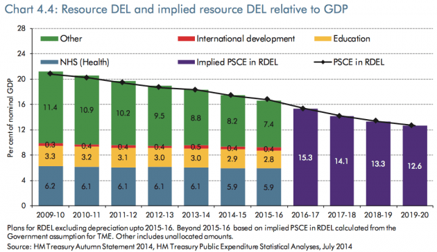 Resource DEL and implied Resource DEL