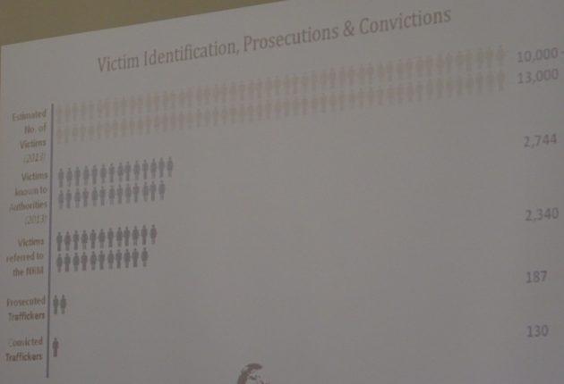 Kevin Hyland victims vs prosecutions