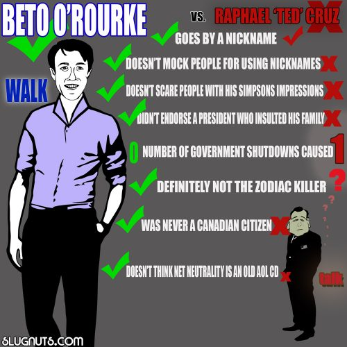 "Beto O'Rourke vs. Raphael ""Ted"" Cruz"