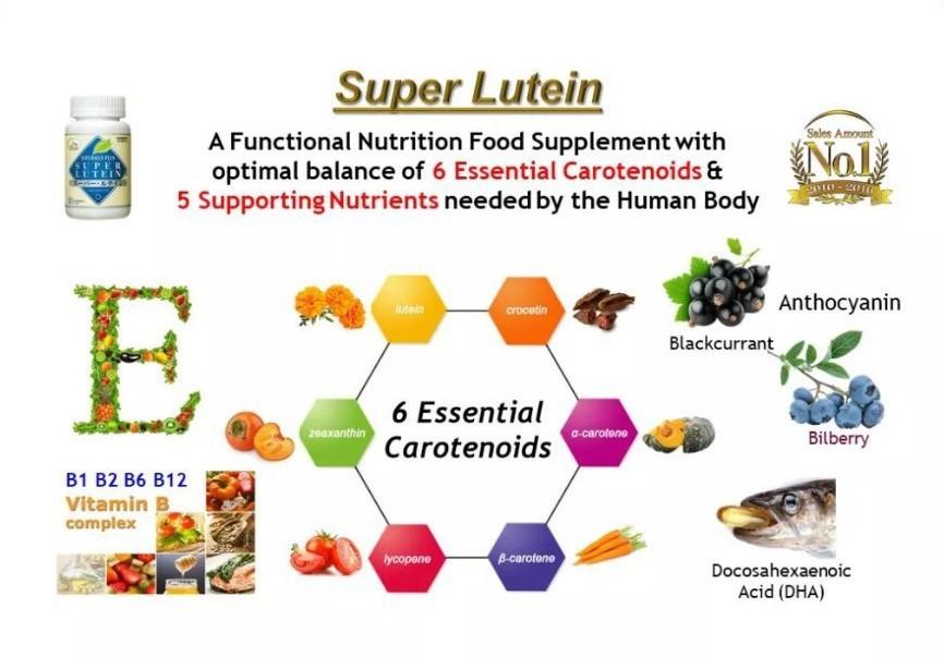 Vitamin Yang Bagus Untuk Ibu Hamil 20 Minggu