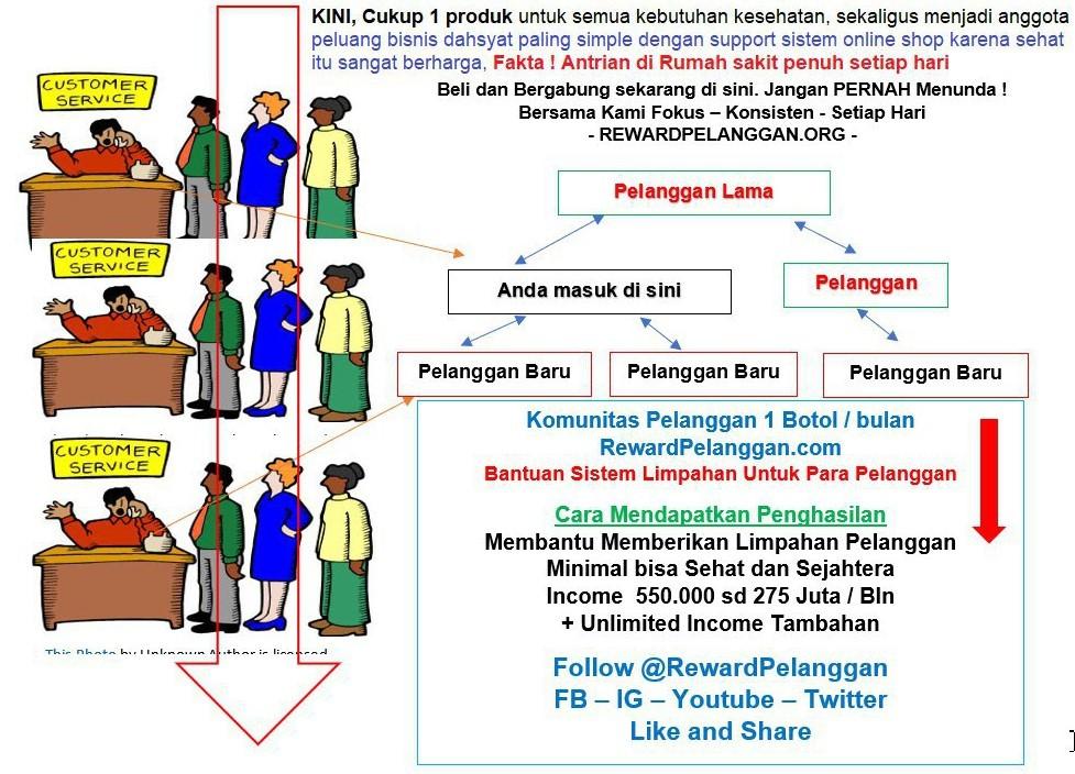 Peluang Income S Lutena