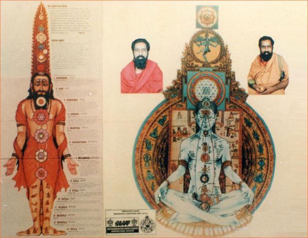Nirvikalpa Yoga - Srinagaram.org