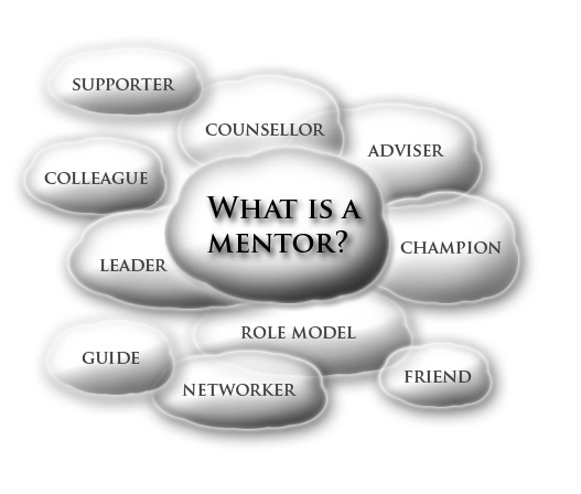 what-is-a-mentor.jpg (527×448)