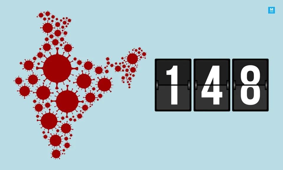 Coronavirus India Update: 148 Confirmed Cases, 3 Deaths ...