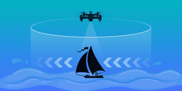 Spry - vandtæt drone. Spry drone free orbit
