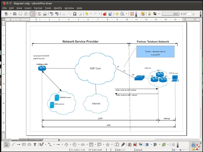 Libreoffice Draw Sasha's Weblog