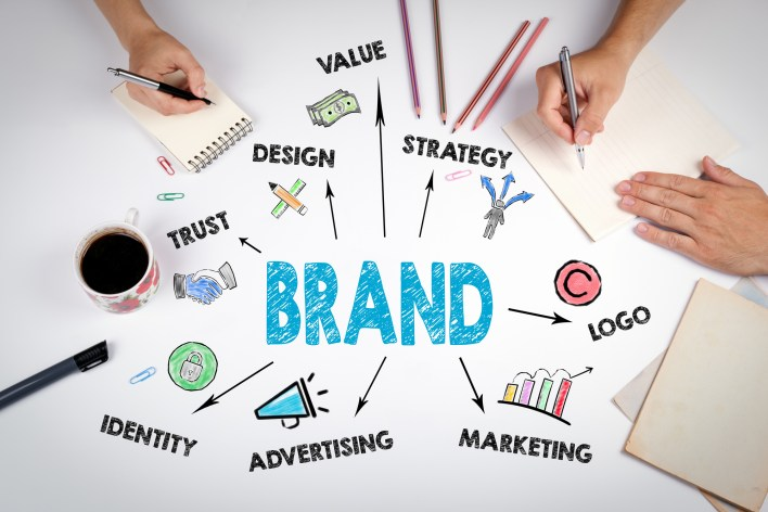 The 7 Steps to Successful Brand Building  Small Business Sense