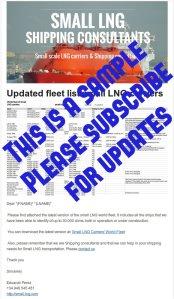 World fleet of Small LNG carriers
