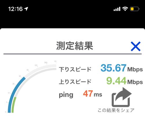 FUJI wifiの12時の通信速度
