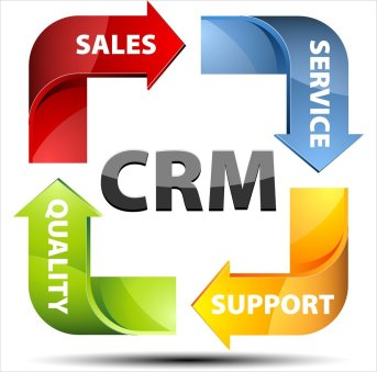 Image result for The business benefits of CRM software