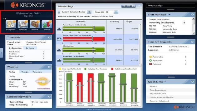 20 Employee Scheduling Software Solutions for Small Businesses - Kronos Workforce Ready