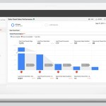 Salesforce Sales Cloud Integration with Google Analytics 360 Gives Businesses More Insight