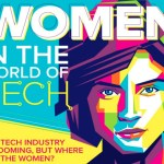 Only 20% of Tech Jobs are Held by Women, How About at Your Business? (INFOGRAPHIC)
