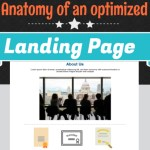 How to Make a Great Small Business Landing Page (INFOGRAPHIC)