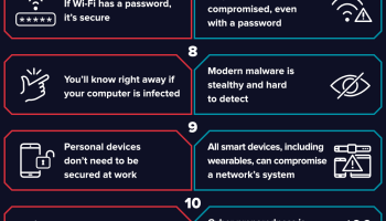 10 Examples of Cybersecurity Jargon Translated for Small Business