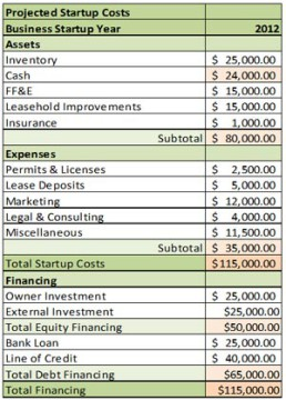 cafe start up costs template - April.onthemarch.co