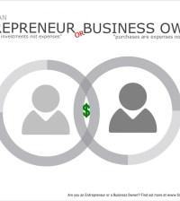 SmallBusinessEdge-Entrepreneur Infographic