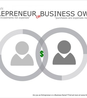 SmallBusinessEdge-Entrepreneur Infographic