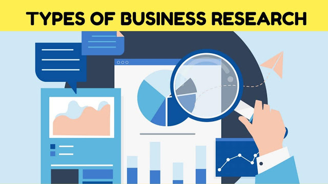 business kaise shuru kare -Do Research business