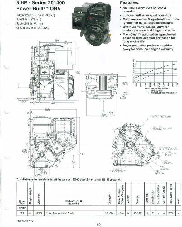 201432-0036-E9 305cc/8.0 Gross HP Power Built, OHV, Air